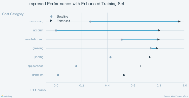 figure_008_Improved Performance with Enhanced Training Set_.png