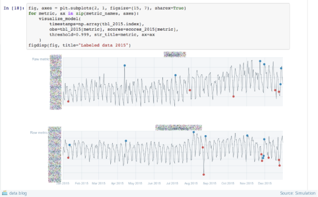 screenshot. Jupyter simulation