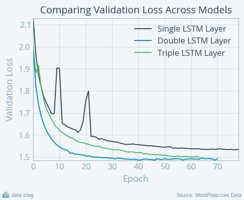 signed-loss-comparison